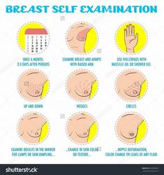 Download a free self breast exam shower card. my life
