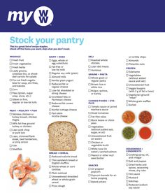 Use this WW grocery shopping list and meal planner to achieve your weight loss goals on Weight Watchers. Weight Watchers Snacks, Weight Watchers Food Points, Weight Watchers Program, Weight Watchers Meal Plans, Weight Watchers Recipes With Smartpoints, Weight Watchers Success, Weightwatchers Recipes, Weight Watchers Breakfast, Weight Watcher Shopping List