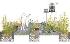 Nuevo concepto de diseño para el High Line en el Rail Yards
