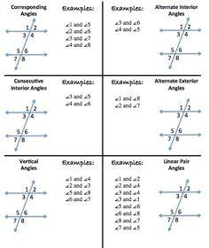 linear algebra through geometry pdf