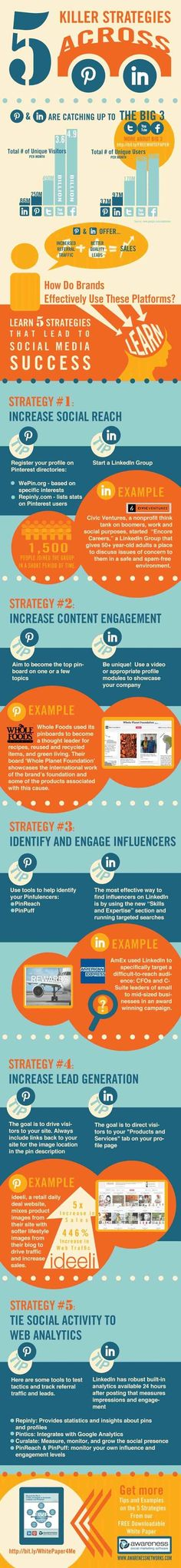 5 Killer Strategies Across Pinterest And LinkedIn #infographic
