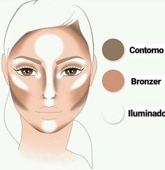 1001 tips and tricks to achieve makeup contouring # contouring Informations About 1001 Tipps und Tricks um eine Make up Konturierung zu erzielen Pin You can easily … Too Faced Highlighter, Highlighter Makeup, Bronzer, Easy Contouring, Makeup Contouring, Contouring And Highlighting, Eyeliner, Mascara, Beauty Makeup