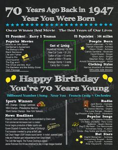 70 Years Old Fun Facts 1947 Year You Were Born 1947 70th