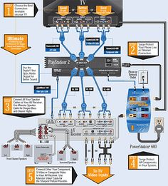 home theater wiring diagram on home theater buying guide tv home theater wiring diagrams google search