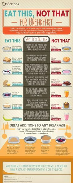 Diet Plans That Actually Help You Lose Weight http://tenas.info/DietPlan #lose15pounds