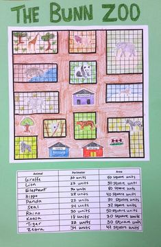 and Perimeter Design a Zoo Challenge Area and Perimeter Design a Zoo Challenge by LaFountaine of Knowledge Math Resources, Math Activities, Fraction Activities, Maths 3e, Fourth Grade Math, 5th Grade Math Games, Math Measurement, Math Projects, Math Workshop