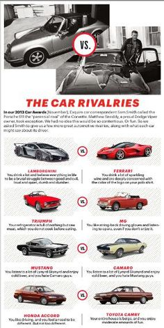 The Car Rivalries. Clipped from Esquire using Netpage.