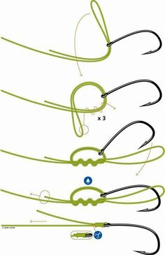 How to tie a Triple Palomar Knot - One of the strongest fishing knots. Can loop once for a standard Palomar Knot. Fishing Hook Knots, Fishing Line, Gone Fishing, Fishing Stuff, Fishing Shirts, Strongest Fishing Knots, Fishing Tattoos, Fishing Pliers, Fishing Apparel
