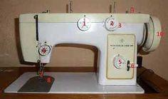 Швейная машина Чайка 142 М. Чайка 143. Подольск 142. Подольск 144 А. ПМЗ.