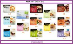 Asda soft cheese syn values slimming world Asda Slimming World, Slimming World Syn Values, Slimming World Tips, Slimming Word, Slimmers World Recipes, Slimming World Survival, Syn Free Food, South Beach Diet, Chocolate Fudge