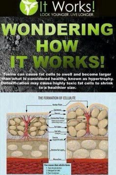 Unlike some wraps, with It Works! Its fat loss rather than water loss. So make sure your getting It Works! wraps & not some 'scam' wraps that are out there
