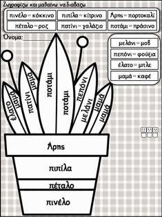 Graphic Organizers, Organization, Education, Creative, Getting Organized, Organisation, Tejidos, Teaching, Onderwijs