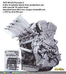 Image result for m10 dohc engine