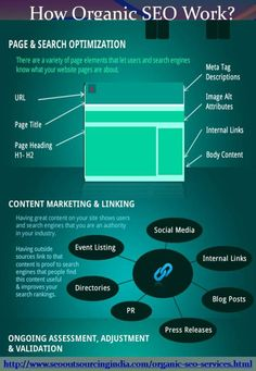 Organic SEO services can boost your website ranking Infographic Digital Marketing Trends, E-mail Marketing, Content Marketing, Affiliate Marketing, Internet Marketing, E Commerce, E-mail Design, Search Optimization, Best Seo Services