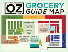 Take the guesswork out of grocery shopping with this printable guide! Health Snacks, Health Eating, Go Greek Yogurt, Dr Andrew Weil, Home Management Binder, Weight Loss Detox, Health Logo, Food Facts