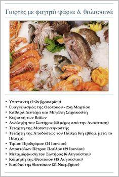 Ψαροφαγία: τρώγοντας ελληνικά και ιστορικά - Pandespani | Συνταγές Μαγειρικής, Tips & Μυστικά Fish And Seafood, Pot Roast, Beef, Ethnic Recipes, Gourmet, Carne Asada, Meat, Roast Beef, Steak