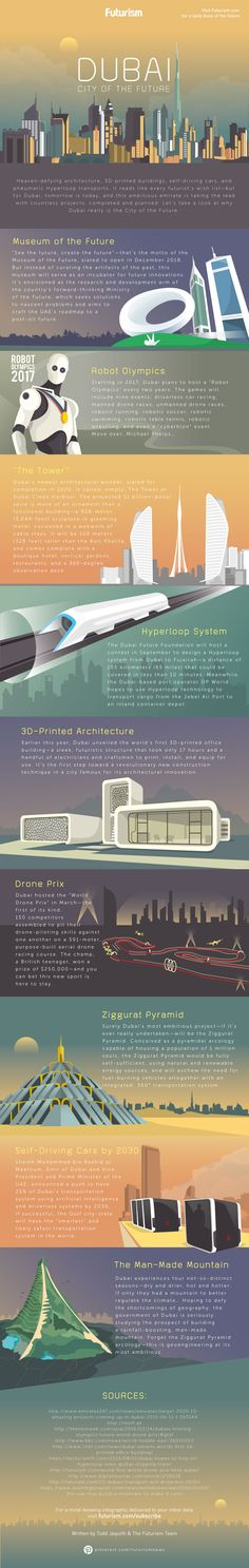 Sky-piercing towers, Hyperloop transports, driverless cars, and 3D-printed buildings. Welcome to Dubai, the City of the Future. http://futurism.com/images/dubai-city-of-the-future-infographic/?utm_campaign=coschedule&utm_source=pinterest&utm_medium=Futurism&utm_content=Dubai%3A%20City%20of%20the%20Future%20%5BINFOGRAPHIC%5D