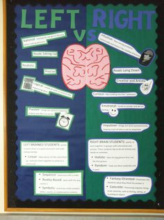 Bulletin Board I did on the Left vs. Right brain. It's just a really easy way for the bulletin board to look creative.