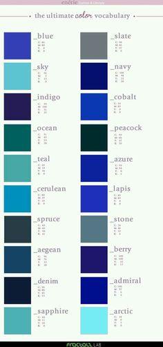 Fashion Vocabulary … colour in tones of blue color - Blue Things Colour Schemes, Color Trends, Color Patterns, Color Combinations, Kleidung Design, Fashion Vocabulary, Colour Board, Color Names, Color Pallets