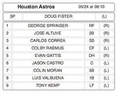 #Astros vs. #Orioles #Houston #Houston #Astros #HOU #mlb #fantasy #baseball #StartingLineups #dfs https://t.co/uKsXeW4twp
