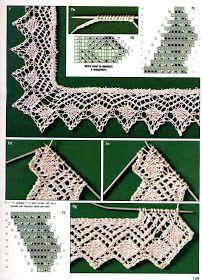 Crochet Lace Shawl Garter Stitch 22 New Ideas Lace Knitting Stitches, Lace Knitting Patterns, Knitting Charts, Lace Patterns, Knitting Yarn, Crochet Cowl Free Pattern, Crochet Shawl, Knit Crochet, Knit Edge
