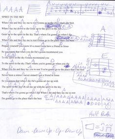 Spirit In The Sky (Norman Greenbaum) Guitar Chord Chart Acoustic Guitar Chords, Guitar Chords And Lyrics, Learn Guitar Chords, Easy Guitar Songs, Guitar Chords For Songs, Guitar Chord Chart, Piano Songs, Music Guitar, Playing Guitar