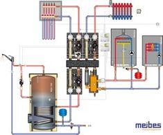 Схема котельной 35 кВт Heating And Plumbing, Blue Bloods, Tiny House Plans, Mechanical Engineering, Boiler, Heating Systems, Solar Power, 3d Printing, Backyard