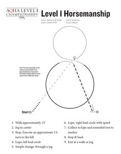 Horsemanship Show Pattern. Checkout the Level 1 Championship Show Patterns now available online!