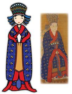 Sinosphere VIETNAM Fashion Styles trang phục cổ trang việt nam fashion timeline of vietnamese clothing 1000 years of vietnamese clothing Chinese Culture, Chinese Art, Vietnamese Wedding Dress, Vietnam Costume, Vietnamese Clothing, Dragon Pattern, Asian Doll, Character Art, Chibi
