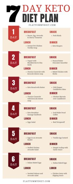 halal weight loss diet plan