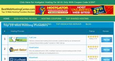 hosting services and web hosting sites so you can get the best web hosting for your