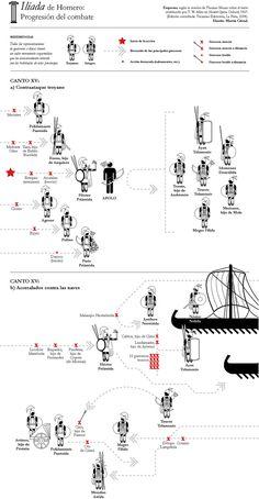 La Iliada Contraataque troyano