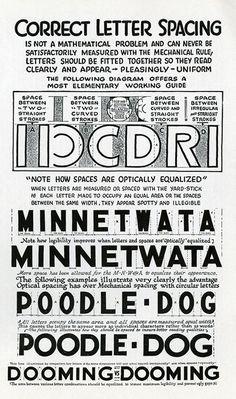 optical spacing. 1933.
