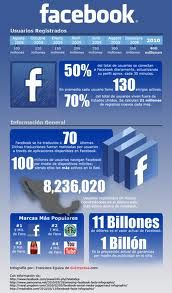 #facebook #marketing #tips #webstrategyplus