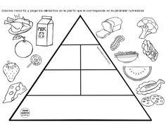 Excelentes actividades para trabajar sobre la alimentación | Material Educativo Easy Art For Kids, Creative Activities For Kids, Preschool Learning Activities, Preschool Worksheets, Preschool Activities, Teaching Kids, Kids Learning, Food Pyramid Kids, Blank Coloring Pages