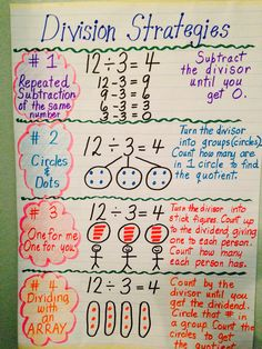 Division Anchor Chart Photo Only No Link