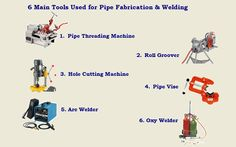 6 Main tools that are needed to ensure the best #pipefabrication services
