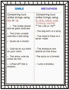 The first snow - working with similes and metaphors.