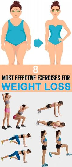 We all know exercise is essential for overall health, but when you're trying to lose weight it becomes even more important. Where to start? How [...]