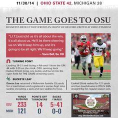 Ohio State vs. Michigan - November 29, 2014 Ohio State University, Ohio State Buckeyes, Football Newspaper, Ohio Stadium, Wolverines, Football Season, Michigan, Cheer, Baseball Cards
