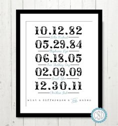 What a Difference a Day Makes Print- the original :) Tell a story about life, love and special occasions with dates and names. $18.00, via Etsy.