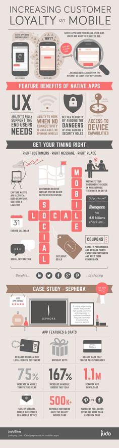 Increasing #CustomerLoyalty on #Mobile