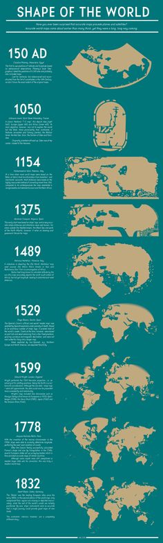 The shape of the world, according to old maps Infographic: Ancient Maps Geography Map, World Geography, World History Lessons, History Facts, Accurate World Map, Alternate History, World Pictures, Old Maps, Historical Maps