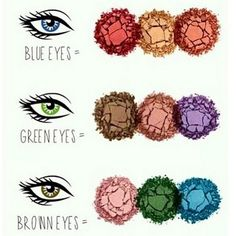 Blue eyes - Hung suggests sticking to copper and bronze shades Green eyes - Earthy shades of brown, mauve and purple will look great on you Brown eyes - Go for blues, greens and soft pinks
