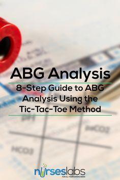 The easiest method to interpret ABG values.