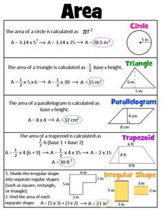 Homeschool Math, Homeschooling, Math Formula Sheet, Math Tutorials, Maths Solutions, Math Anchor Charts, Math Notes, Math Vocabulary, Science