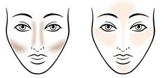 Totally foolproof tips for contouring your face Contouring makeup, Contouring guide Face Contouring Makeup, Contouring And Highlighting, Skin Makeup, Contouring Guide, Contouring Products, Makeup Goals, Makeup Tips, Makeup Ideas, Makeup For Beginners