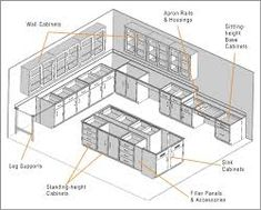 Image result for science lab layout Medical Laboratory, Base Cabinets, Layout Design, Floor Plans, Lip Care, Layouts, Science, Image, Fitness