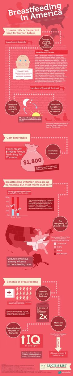 Breastfeeding Helps Children Avoid Braces and Other Facts