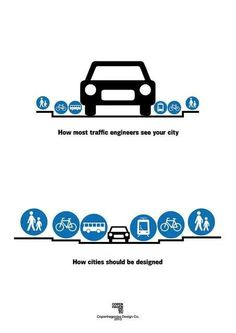How cities should be designed.